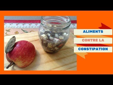Aliments Contre La Constipation