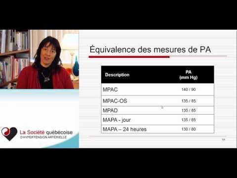 Société Québécoise D'hypertension Artérielle - Mesures De La Pression Artérielle (1 De 2)