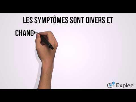 Cystite Interstitielle Syndrome De La Vessie Doulo