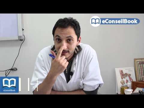 Dr Moulay Hicham JABRI : Les Symptômes De La Rhinite