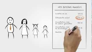 Santiane: les avantages d'une mutuelle familiale