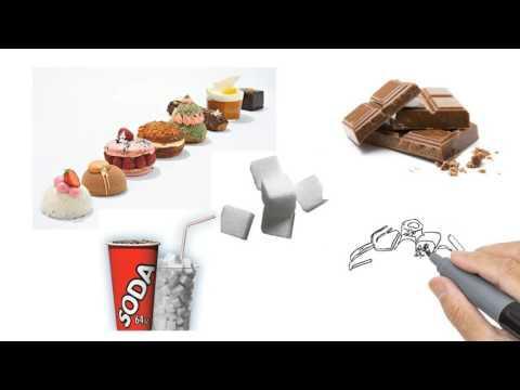 Mincir Et Rester Mince Sans Peser Les Aliments Ni Compter Calories
