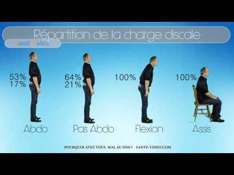 #2 Les Contraintes Du Rachis, Les Solutions Pour Votre Dos