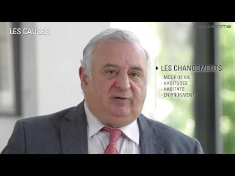 Asthme Et Allergies : Explication Et Solutions Avec Dr Fabien Squinazi