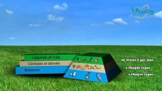 La pyramide des aliments avec Alptis