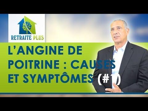Angine De Poitrine Ou Angor-Causes Et Symptômes- Conseils Retraite Plus
