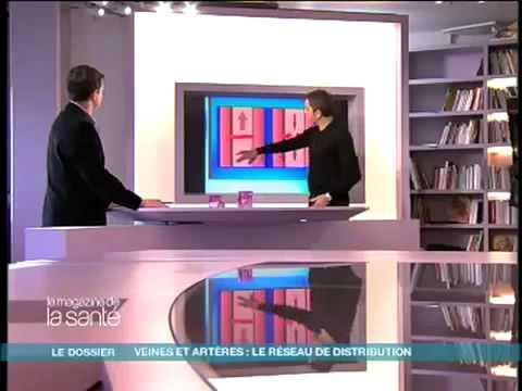Jambes Lourdes Et Retour Veineux
