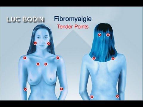 LUC BODIN - La Fibromyalgie