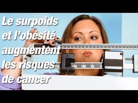 Le Surpoids Et L'obésité Augmente Les Risques De Cancer