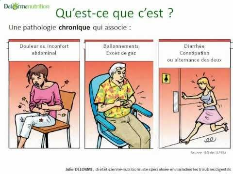 Colopathie Fonctionnelle Ou Syndrome De L'Intestin Irritable