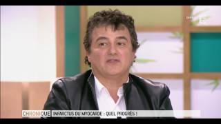 Dr Patrick Pelloux : Infarctus du myocarde : Quels progrès !